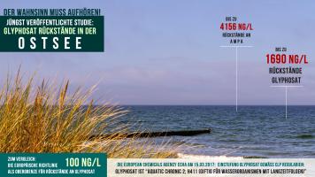 Glyphosatrückstände in der Ostsee